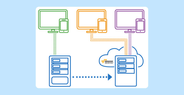 How to Move Your Website to AWS with PHP, MySQL, and Apache
